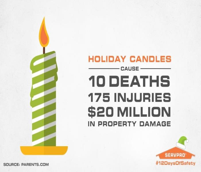 General Holiday Safety Tip #2