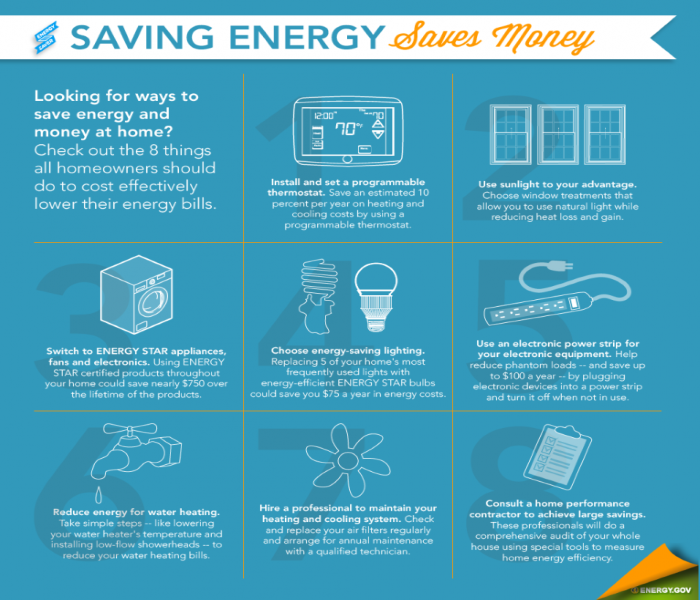 General 10 Quick Energy Saving Tips for Spring